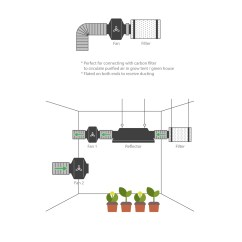 Grow Room Ventilation Diagram Mitsubishi Pajero Wiring Diagrams Hydro Crunch 100 Cfm 4 In Inline Duct Booster Fan With