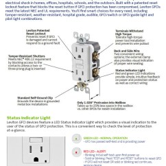 Gfci Outlet Internal Wiring Diagram Kenwood Car Stereo Leviton 15 Amp 125-volt Duplex Self-test Slim Outlet, White (3-pack)-m02-gfnt1-03w - The ...