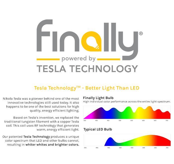 Finally Light Bulb Spectrum