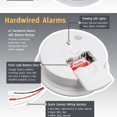Kidde Smoke Alarm Wiring Diagram Guitar Wire Firex Hardwire Detector With 9v Battery Backup And Front Click Here For More Information On Electronic Recycling Programs