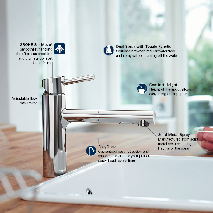 faucet parts tools home improvement grohe 31453dc1 concetto 1 handle pull out kitchen faucet in super steel rough plumbing taraazi com