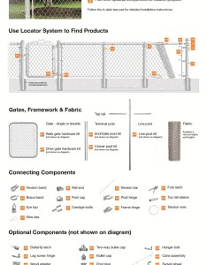 Midwest air technologies chain link fence guide also yardgard in  ft gauge galvanized top rail rh homedepot