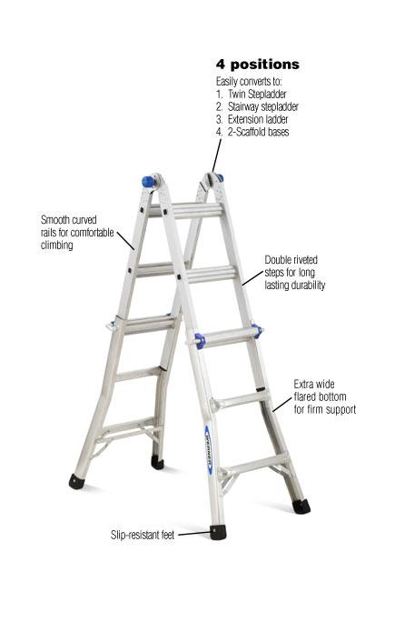 ladder diagram definition