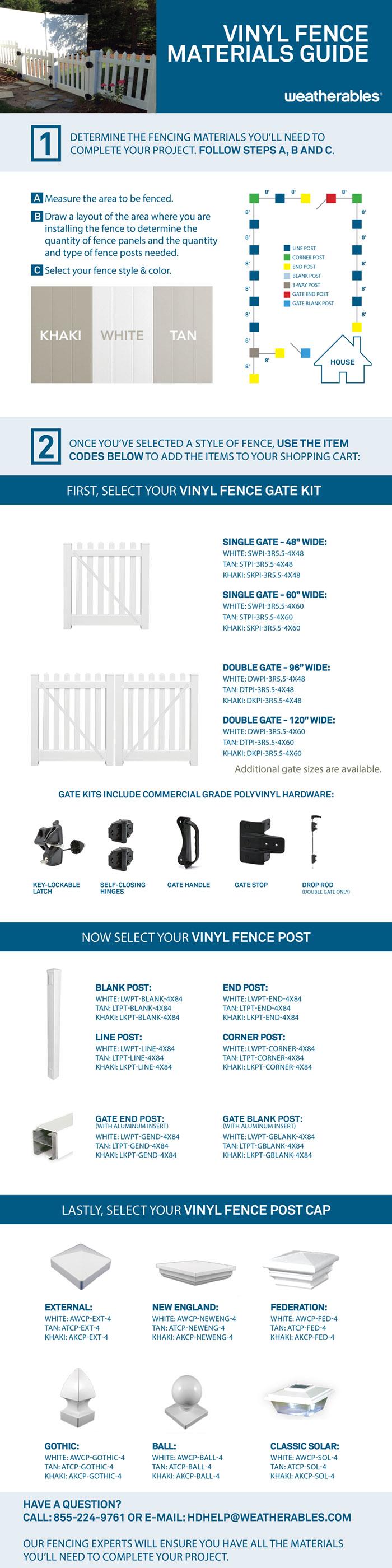 3 5 X Fence Caps 1 Rail 4 4 1 Vinyl End
