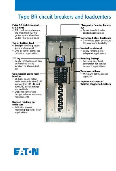 50 Amp Rv Service Box Wiring Diagram Eaton 200 Amp 40 Space 50 Circuit Type Br Main Breaker