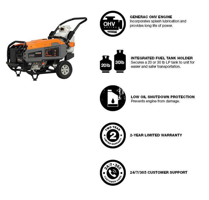 Generac 5,500-Watt Propane Liquid Powered Portable