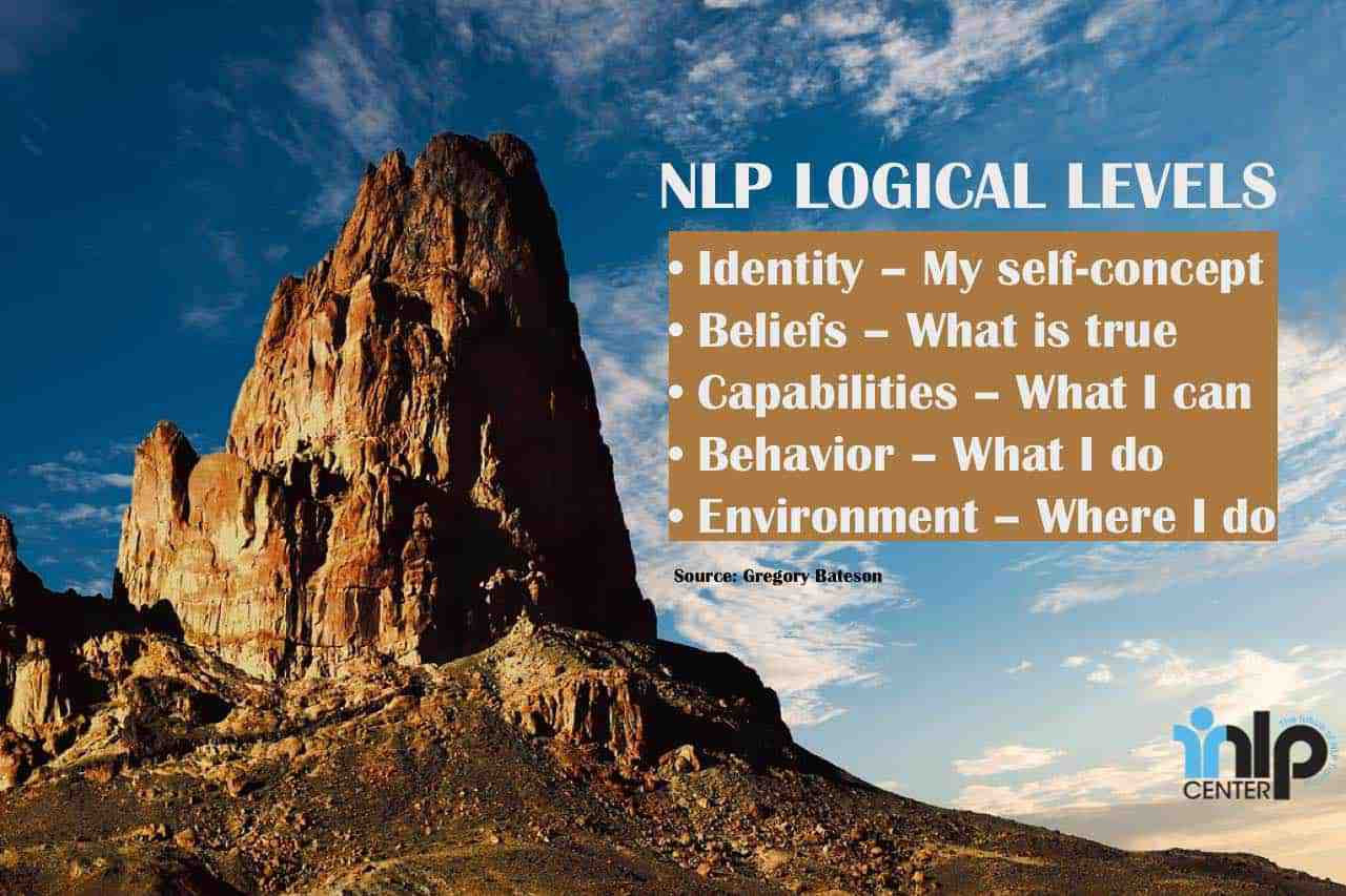 nlp-logical-levels