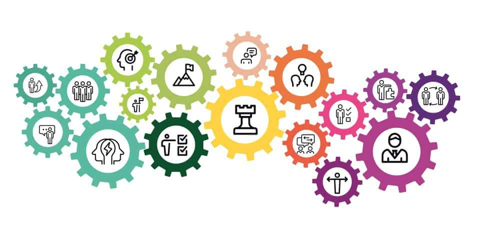 nlp skills benefits of neurolinguistic programming