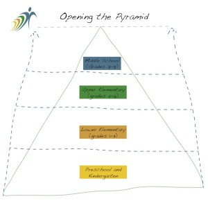 Montessori-Pyramid-Open