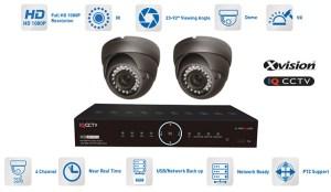 bezpečnostné kamery