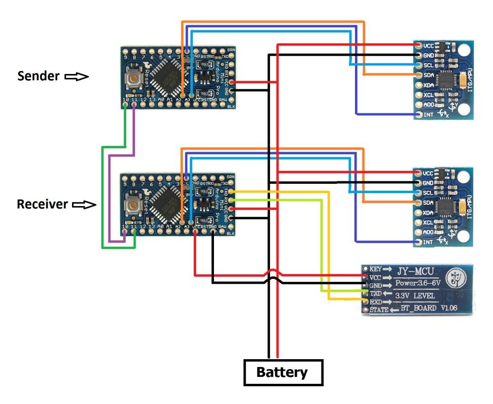 medium resolution of mpu 9250 wiring diagram 23 wiring diagram images dji a2 wiring diagram dji phantom wiring diagram