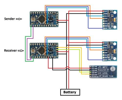 small resolution of mpu 9250 wiring diagram 23 wiring diagram images dji a2 wiring diagram dji phantom wiring diagram