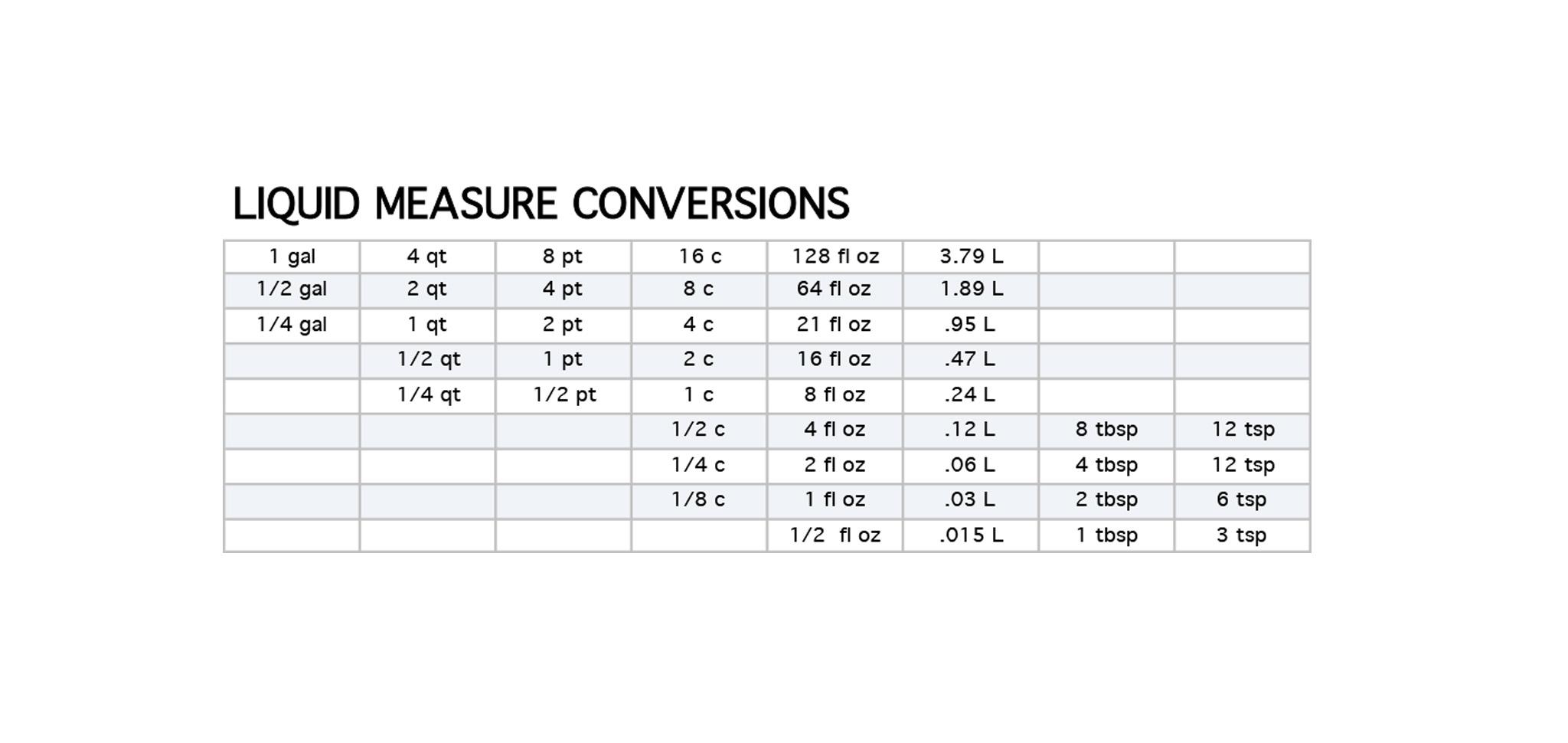 Liquid Measurement