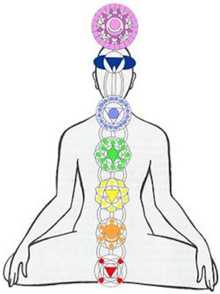 enhanced kundalini meditation with frankincense oil