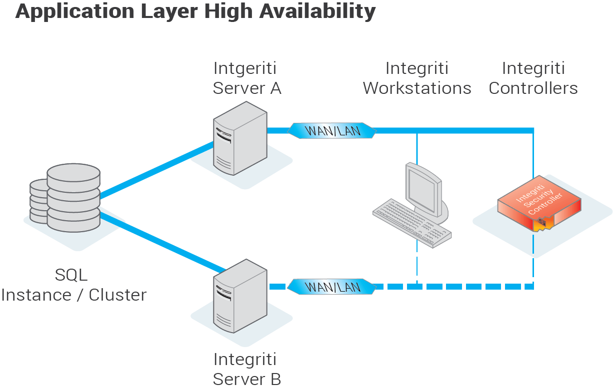 hight resolution of this release introduces many enterprise level enhancements such as vector based schematic maps application layer high availability and licence plate
