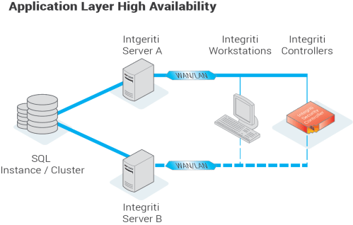 small resolution of this release introduces many enterprise level enhancements such as vector based schematic maps application layer high availability and licence plate