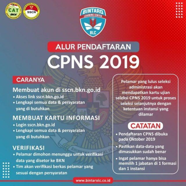 pendaftaran cpns