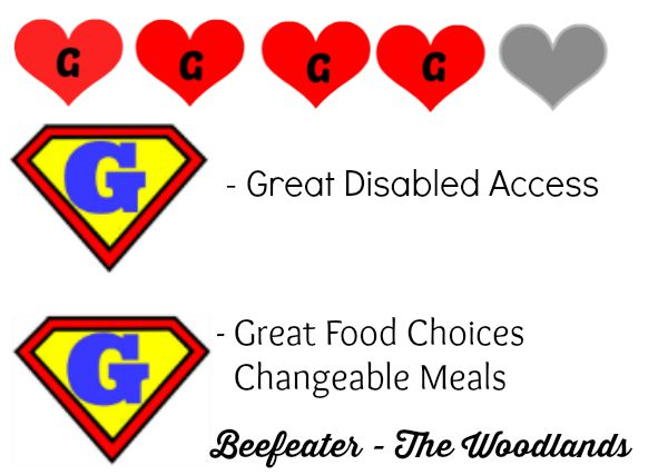 Beefeater - The Woodlands