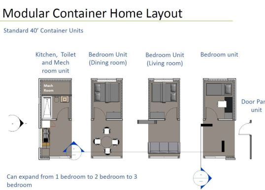 Modular Container Layout