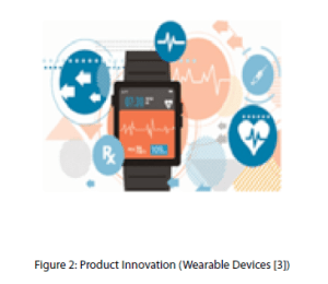 Product Innovation (Wearable Devices)