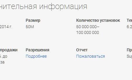 В Google Play появилась стоимость встроенных покупок