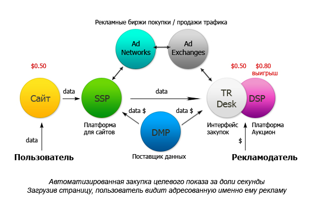 ecosystem_rtb