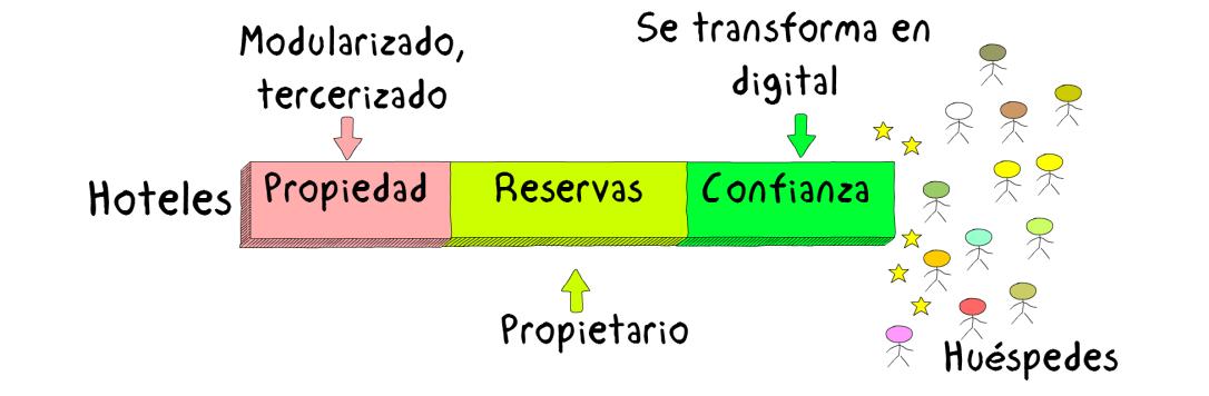 Draw4HotelesAfterInternetSpanish