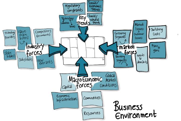 Problemy w biznesie