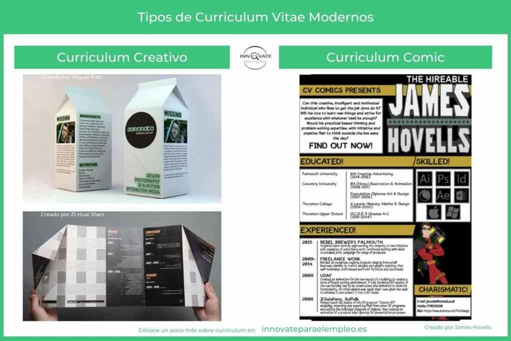 Tipos-de-curriculum-modenos