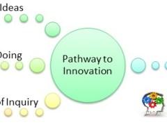 Immigratopm Pathways to Innovation
