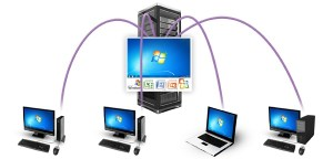, In-Depth: Application Virtualization and 1:1 Program Cost, ICCSD Technology & Innovation Blog