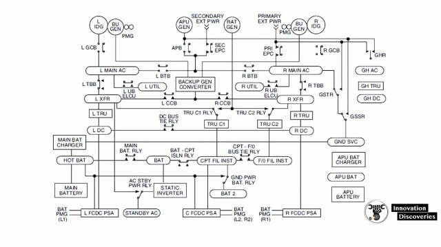 Wiring Diagrams And Wire Types