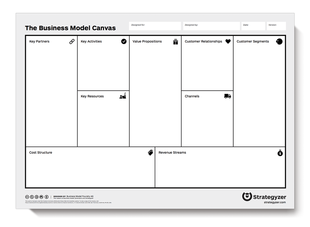 Alex Osterwalder's Business Model Canvas, from the book Business Model Generation