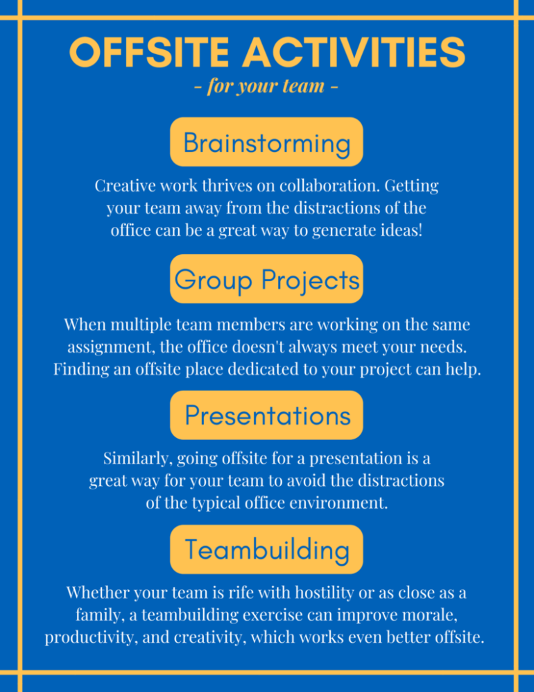 infographic of offsite meeting activities