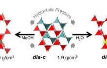 Discovery of new material state counterintuitive to laws of physics
