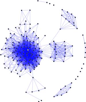 socialnetwork_wikipedia