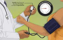 Size really does not matter when it comes to high blood pressure
