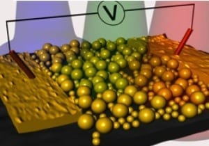 Scientists Demonstrate New Method for Harvesting Energy from Light