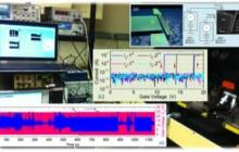 Engineering Researchers Report On Nanoscale Energy-Efficient Switching Devices