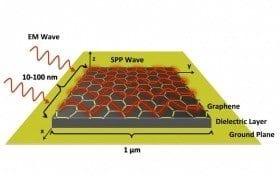 graphene-antenna-schematic_0