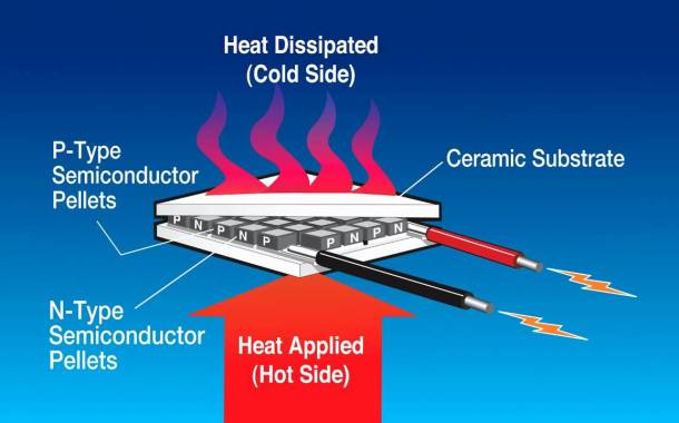 New Thermoelectronic Generator