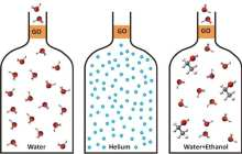 Graphene's love affair with water