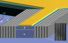A new way to make laser-like beams using 250x less power