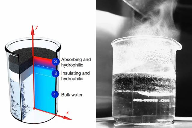 On the left, a representative structure for localization of heat; the cross section of structure and temperature distribution. On the right, a picture of enhanced steam generation by the DLS structure under solar illumination. Courtesy of the researchers