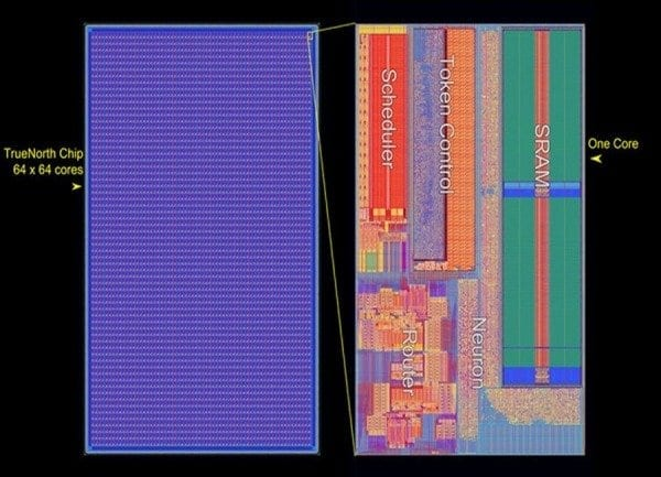 "The IBM TrueNorth chip, which mimics brain patterns. IBM has developed a ""neurosynaptic computer chip"" that is modeled on the architecture of the brain. via IBM"
