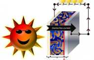 A More Efficient, Lightweight and Low-Cost Organic Solar Cell
