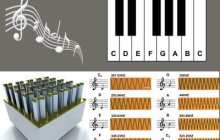 Nano piano's lullaby could mean storage breakthrough
