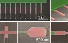 Futuristic components on silicon chips