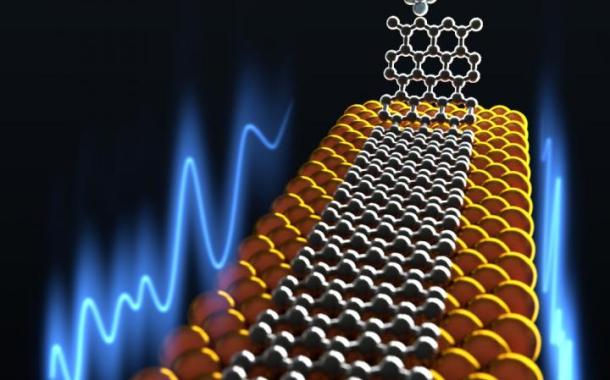 Graphene could produce frictionless coatings