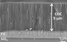 Microchips Gain Energy Storage Capability